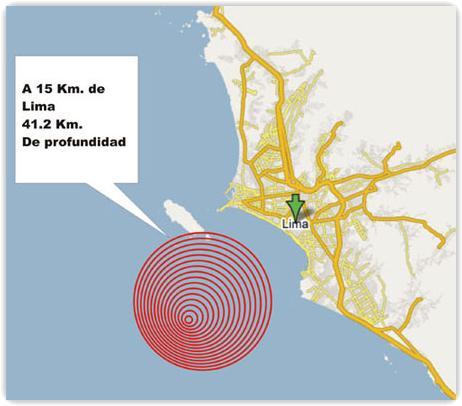 grafico sismo 5.5 grados en lima