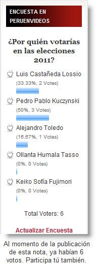 Encuesta Elecciones Presidenciales 2011  en Perú.