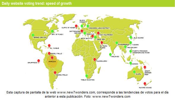 Vota por la Amazonía ahora mismo en www.new7wonders.com