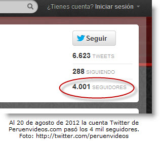 En Twitter de peruenvideos.com llegamos a los 4000 seguidores