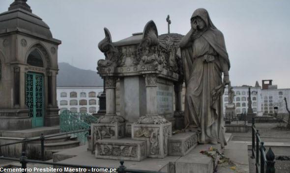 museo en cementerio de Lima