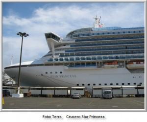 Cruceros de lujo desde Perú
