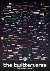 Infografía Universo Twitter - Foto
