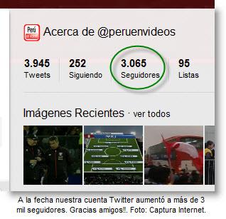 Twitter de blog de noticias con más de 3 mil seguidores - Noticias del Perú