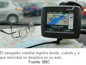 GPS en el auto, sistema de navegación - noticias