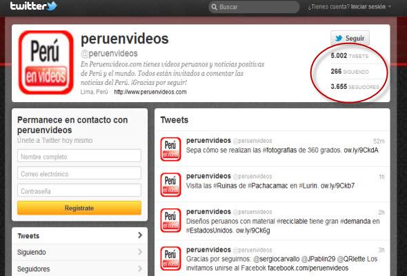 Peruenvideos en Twitter - Redes sociales