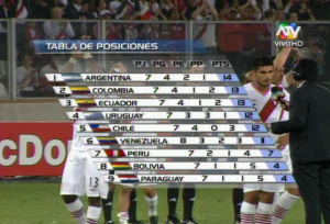 Perú y Argentina 1-1, Mundial 2014 - noticias