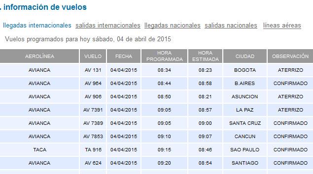 Llegada de vuelos internacionales y nacionales por Lima Airport Partners