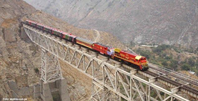 Pasajes en Tren a Huancayo 2019: ¿Dónde comprar?